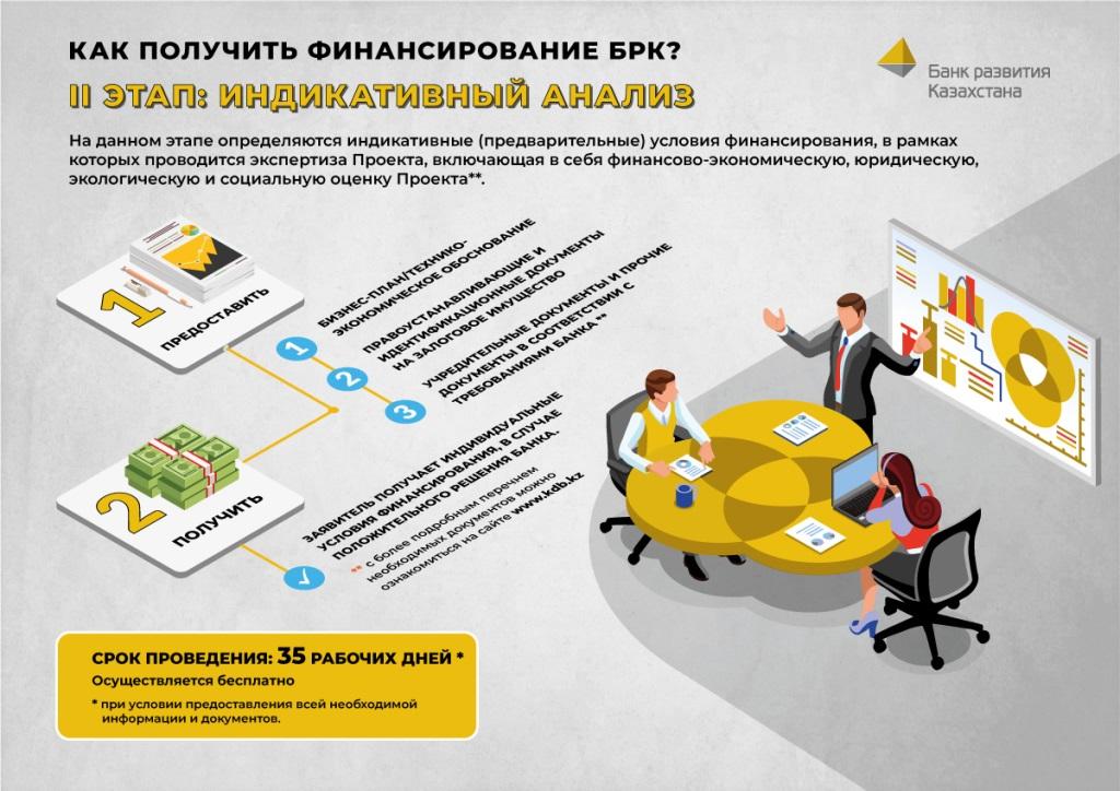 https://inbusiness.kz/ru/images/original/16/images/72MgQNNt.jpg