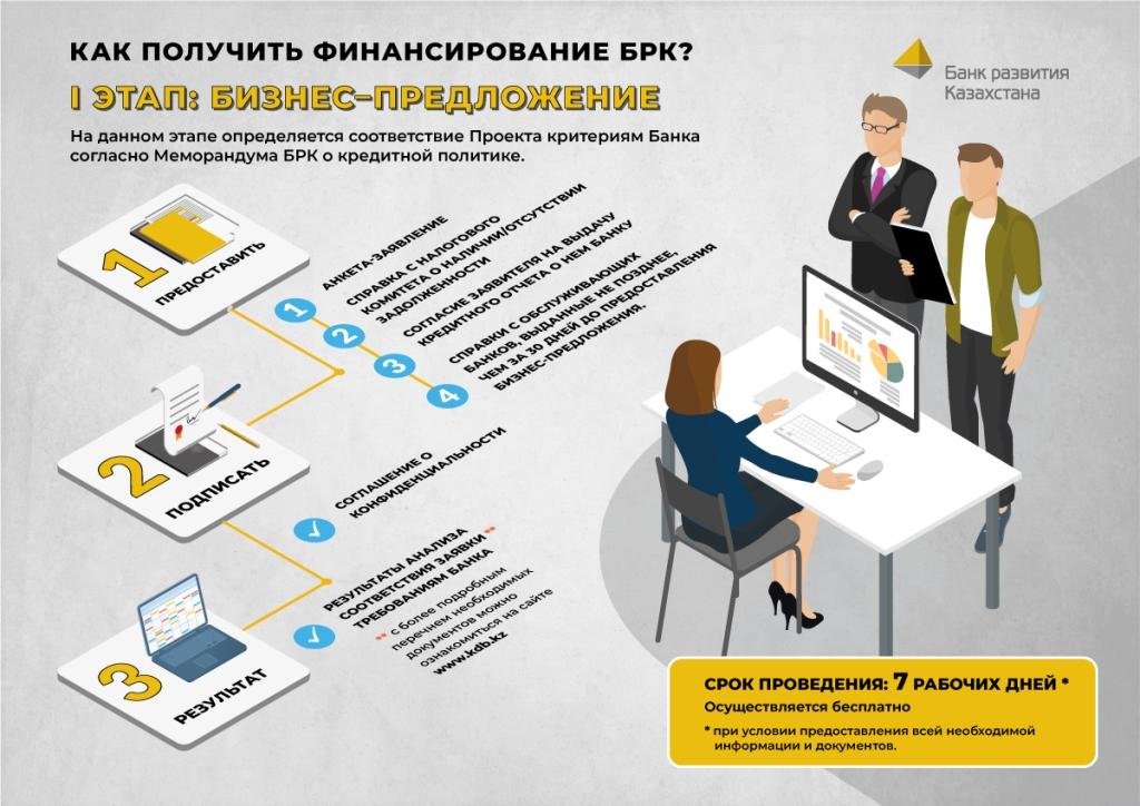 https://inbusiness.kz/ru/images/original/16/images/vywm992F.jpg