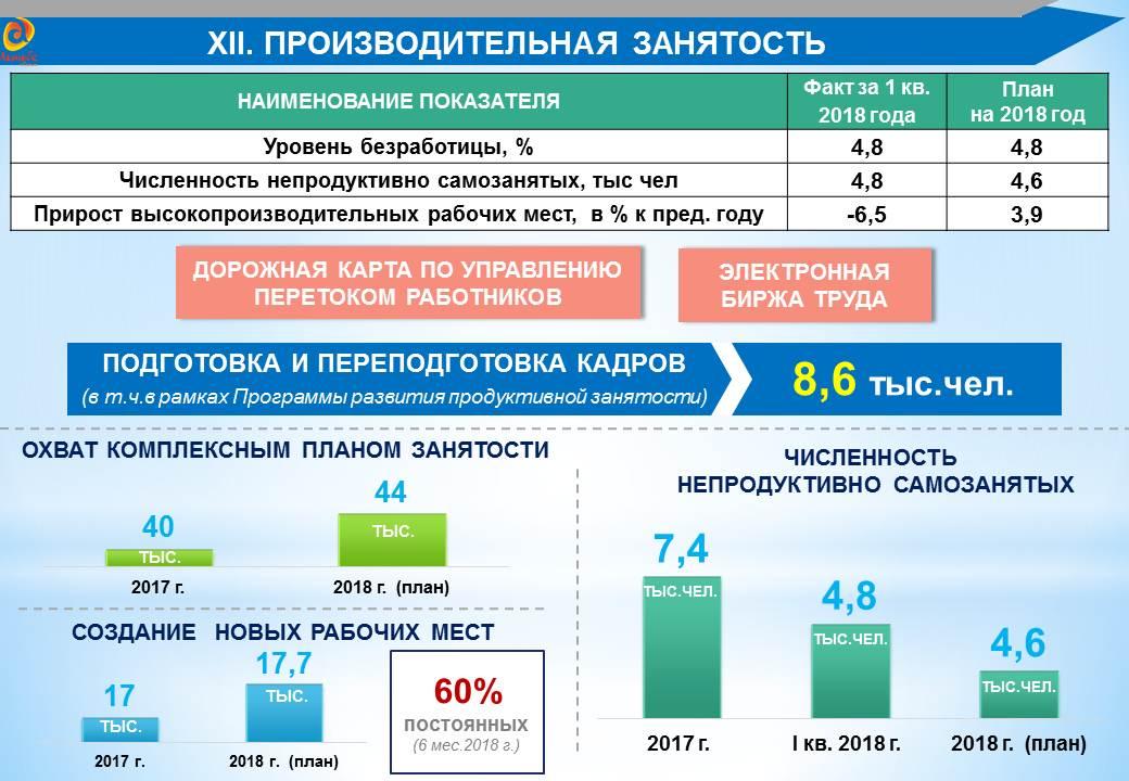 https://inbusiness.kz/ru/images/original/31/images/0sU7Hvz6.jpg