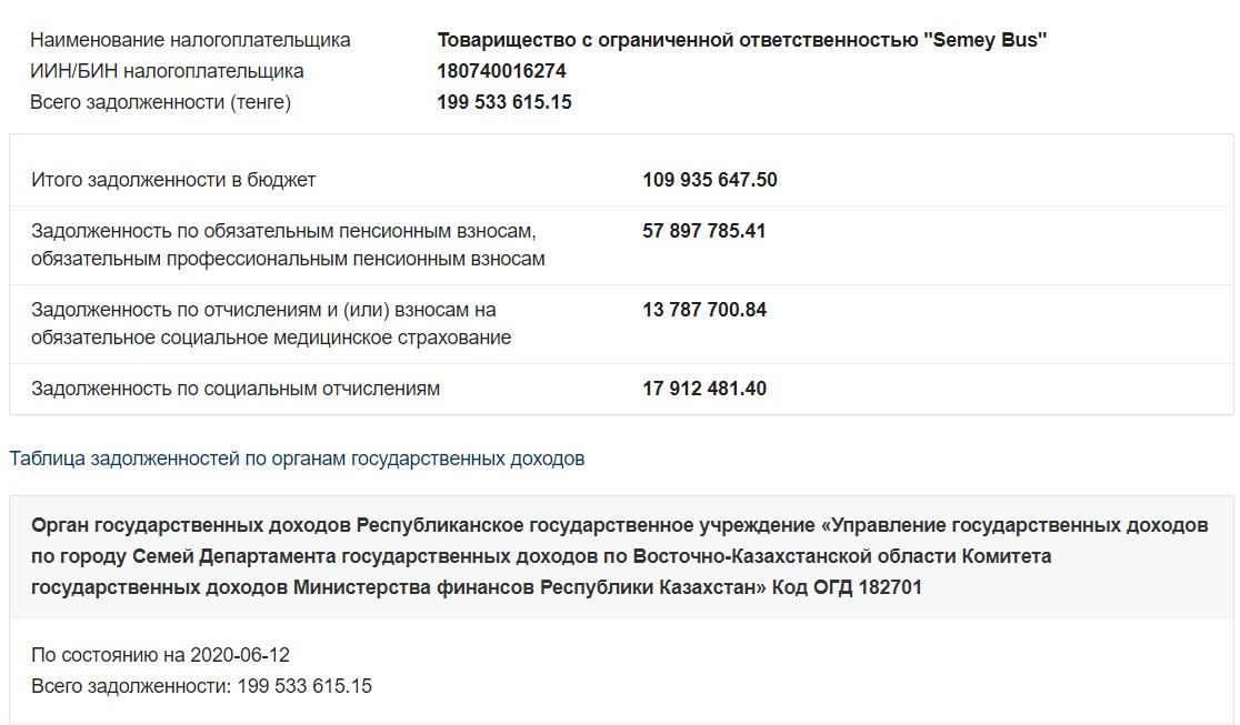 https://inbusiness.kz/ru/images/original/31/images/6JPoX7fY.jpeg