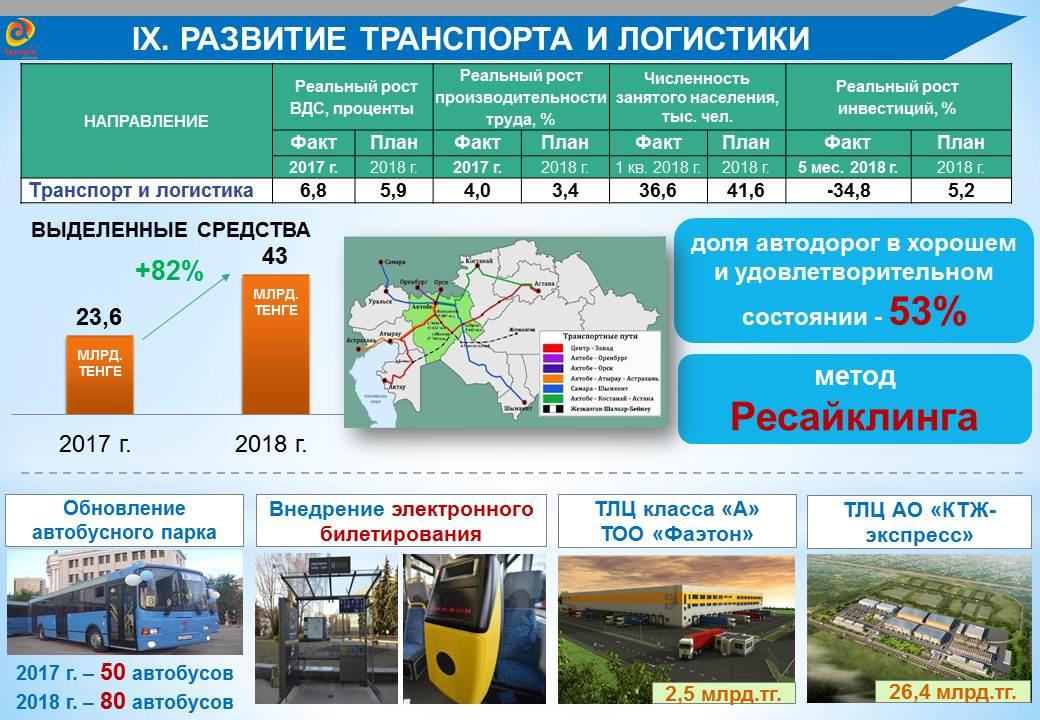 https://inbusiness.kz/ru/images/original/31/images/e0e8W7wc.jpg