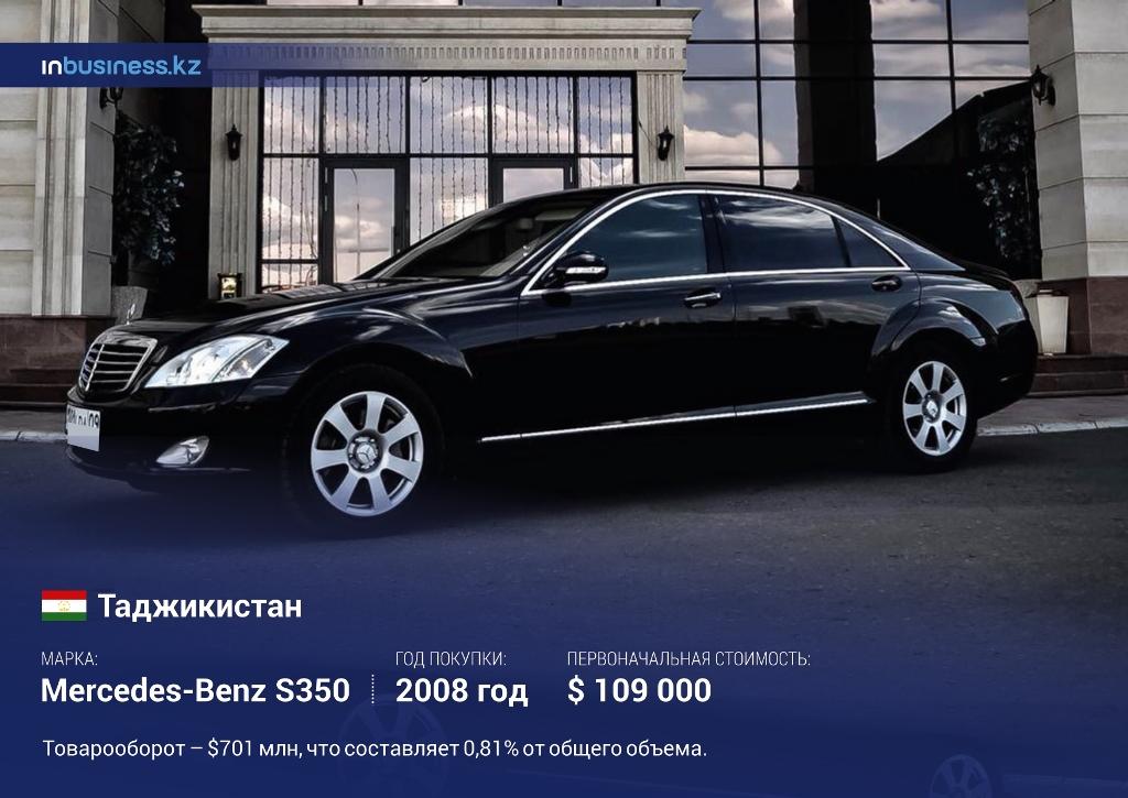 https://inbusiness.kz/ru/images/original/31/images/v3j643IE.jpg