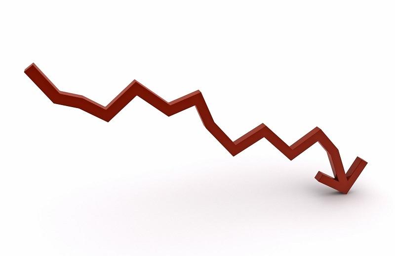 Прибыль крупных промышленных предприятий Китая снизилась на 12,8%