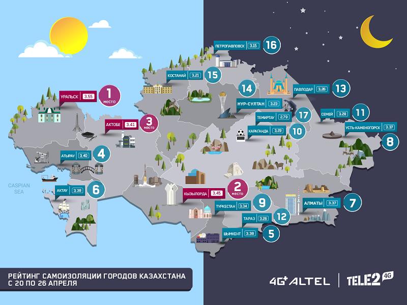 Tele2/Altel запускает челлендж по уровню самоизоляции для городов РК