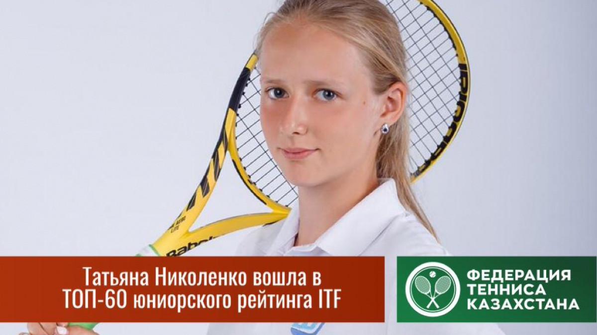 Юниорский мировой рейтинг ITF: какие места занимают казахстанцы
