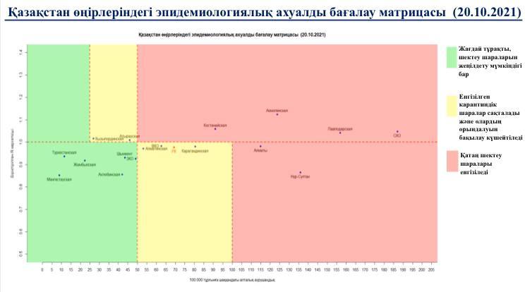 Изменения произошли в матрице оценки эпидситуации