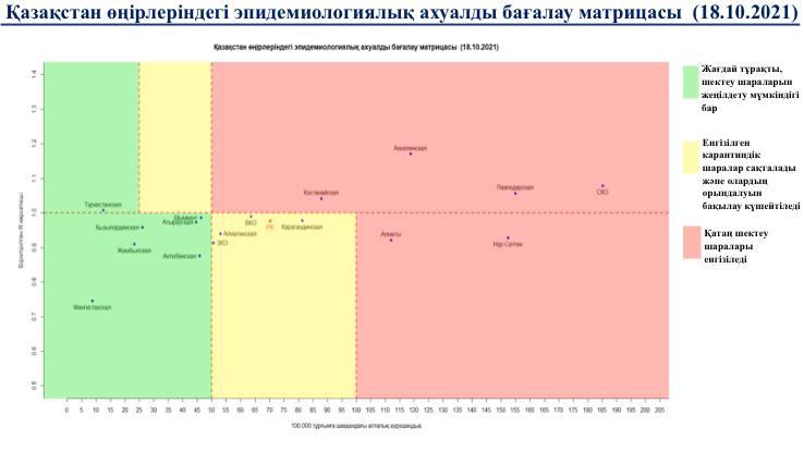 Коронавирус в Казахстане: зеленая зона расширилась