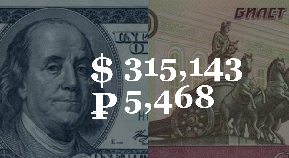 15 – 19 мамырға арналған валюта болжамы