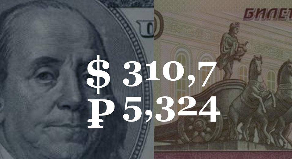 Валютный прогноз. 27 февраля – 3 марта
