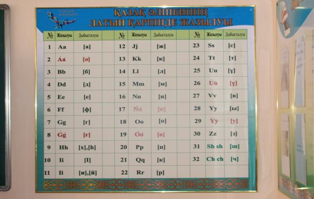 Более 200 школьников Павлодара начали изучать казахский язык на латинице