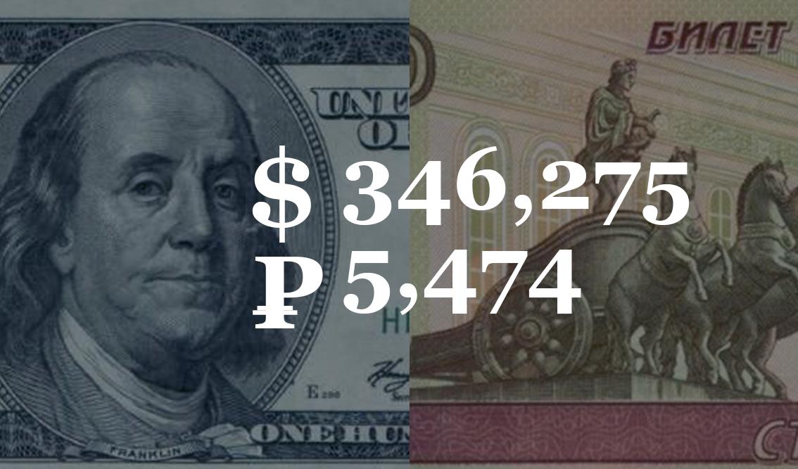 23 шілде - 27 шілдеге арналған валюта болжамы