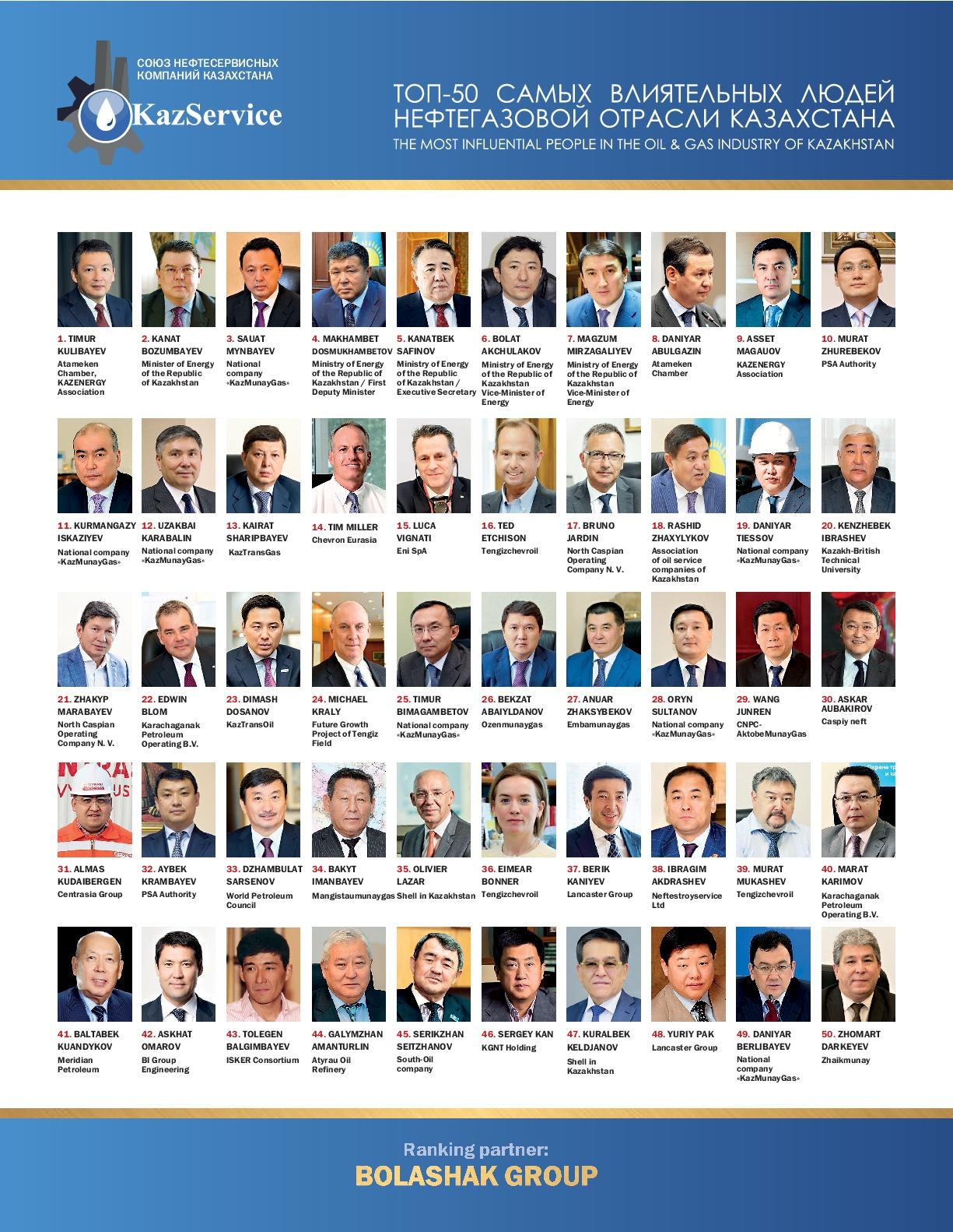 Определен ТОП-50 самых влиятельных людей нефтегазовой отрасли Казахстана