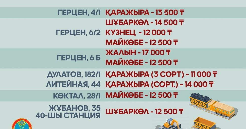 Астанада көмірді қайдан сатып алуға болады