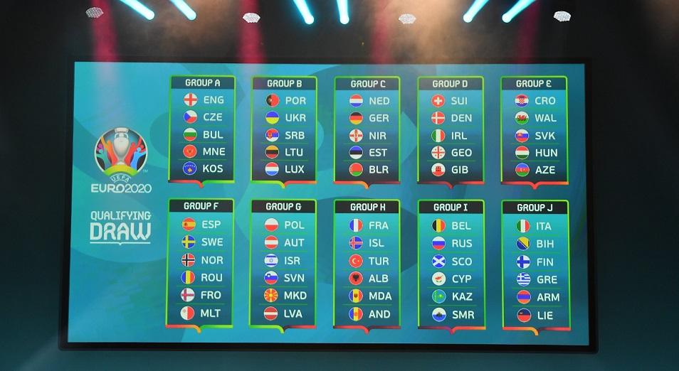 Еуро-2020 іріктеу додасы – Ойындар күнтізбесі