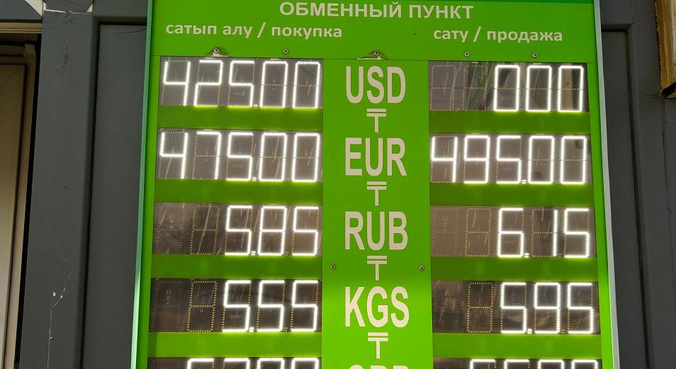 Нацбанк перестал бороться с рынком?