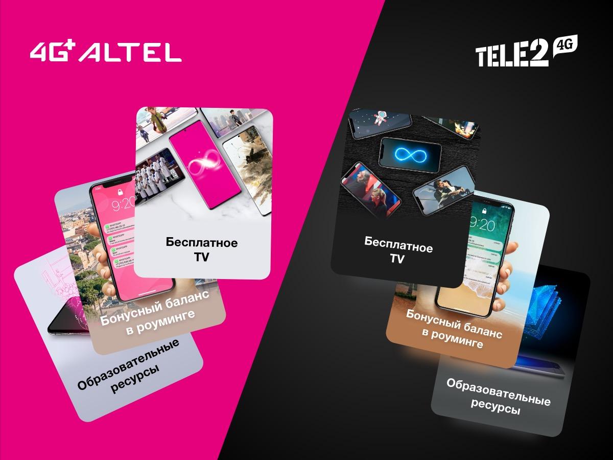 BIZ BIRGEMIZ: Tele2 и Altel ввели специальные меры поддержки абонентов