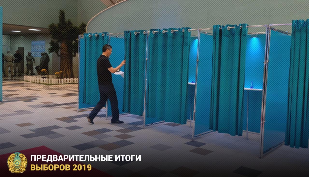 Экзит-поллы озвучили предварительные итоги президентских выборов в Казахстане